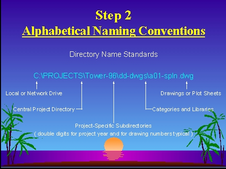 Alphabetical Naming Conventions